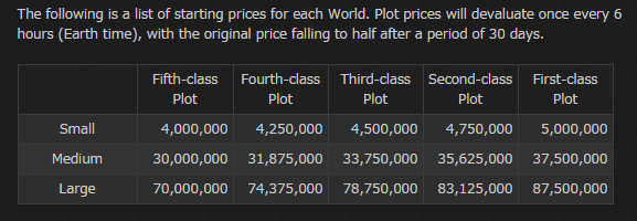 Starting housing prices on large servers.